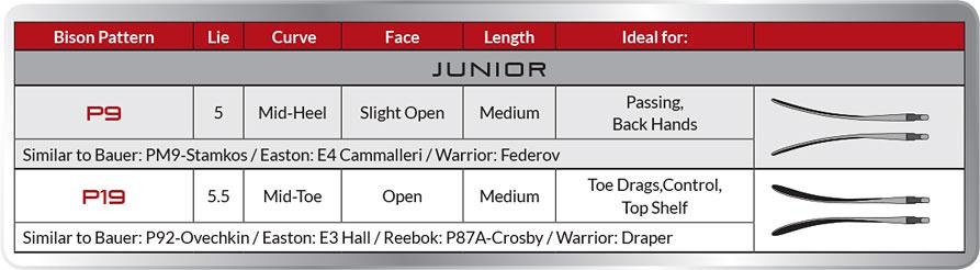 junior-blade-chart.jpg